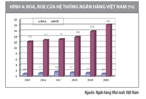 Giải pháp hoàn thiện hoạt động quản trị rủi ro tín dụng tại các ngân hàng Việt Nam  - Ảnh 4