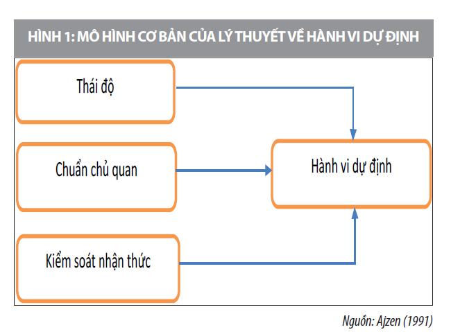 Các nhân tố ảnh hưởng đến việc áp dụng chuẩn mực báo cáo tài chính quốc tế tại Việt Nam  - Ảnh 1