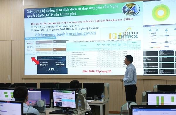 Lãnh đạo Trung tâm Công nghệ thông tin (BHXH Việt Nam) cho biết: BHXH Việt Nam đã triển khai mạnh mẽ ứng dụng công nghệ thông tin vào hoạt động nghiệp vụ của Ngành