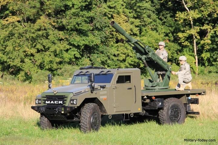Hawkeye 105mm được thiết kế với mục đích đơn giản, dễ sử dụng, cơ động, chỉ chiếm diện tích nhỏ khi triển khai chiến đấu. Ảnh: Military-Today.