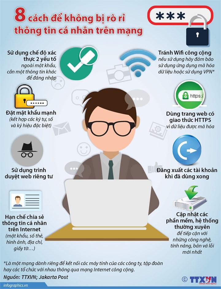 [Infographic] 8 cách để không bị rò rỉ thông tin cá nhân trên mạng - Ảnh 1