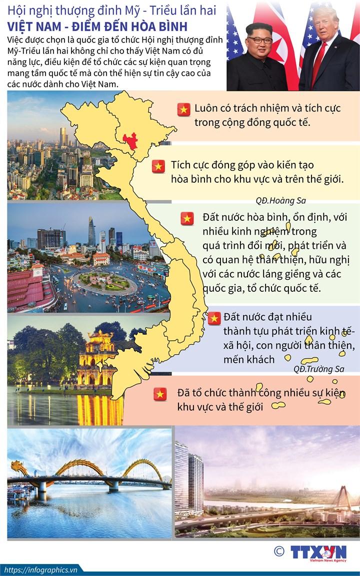 [Infographic] Hội nghị thượng đỉnh Mỹ-Triều lần hai: Việt Nam là điểm đến hòa bình - Ảnh 1