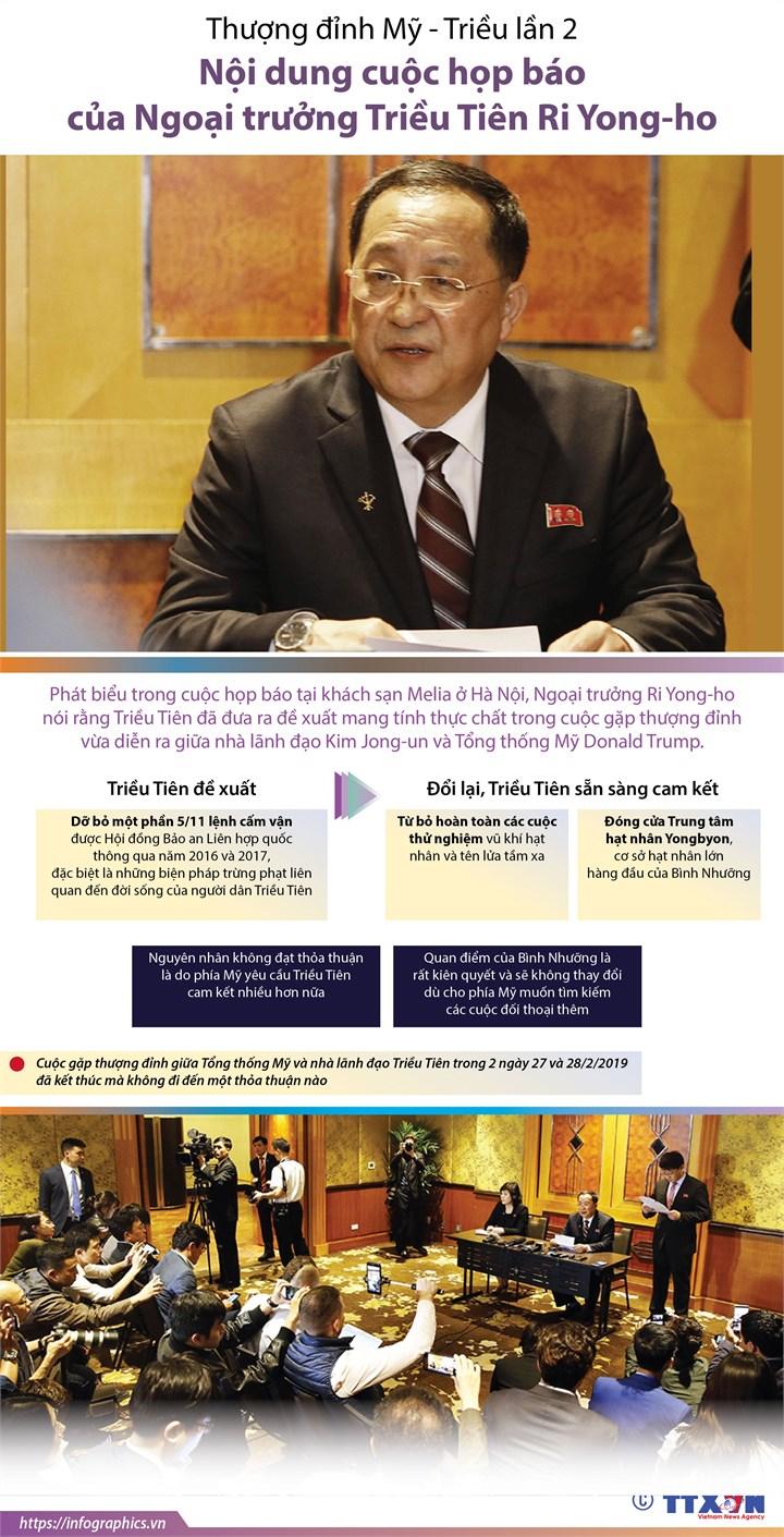 [Infographic] Thượng đỉnh Mỹ - Triều lần 2: Nội dung cuộc họp báo của Ngoại trưởng Triều Tiên Ri Yong-ho - Ảnh 1