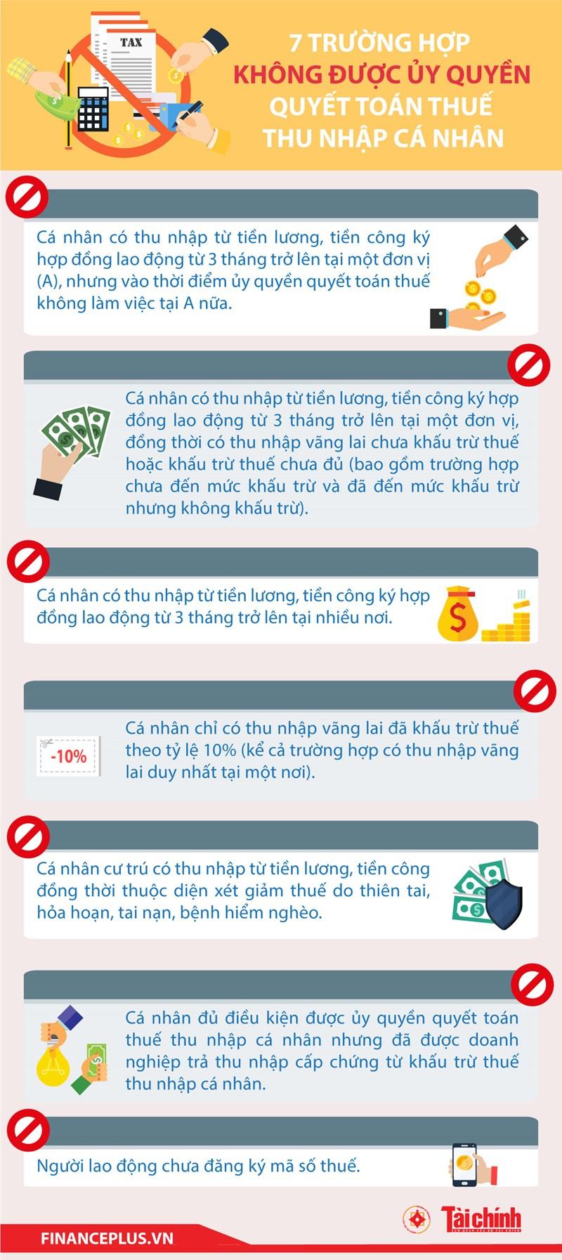 [Infographic] 07 trường hợp không được ủy quyền quyết toán thuế thu nhập cá nhân - Ảnh 1