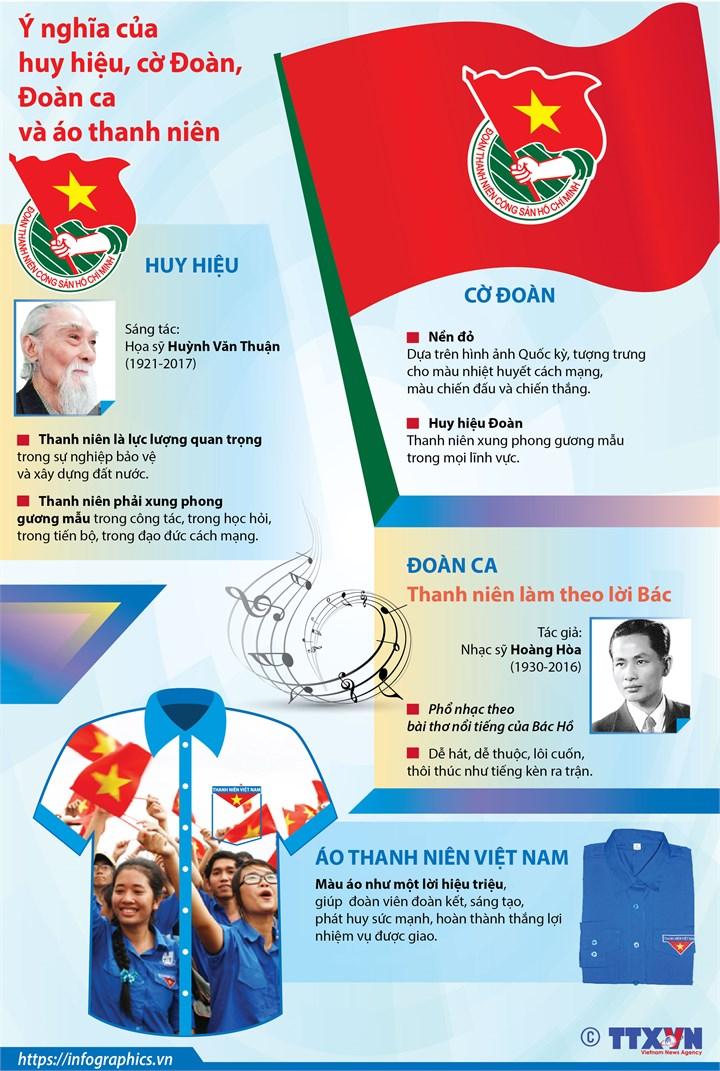 [Infographic] Ý nghĩa của huy hiệu, cờ Đoàn, Đoàn ca và áo thanh niên - Ảnh 1