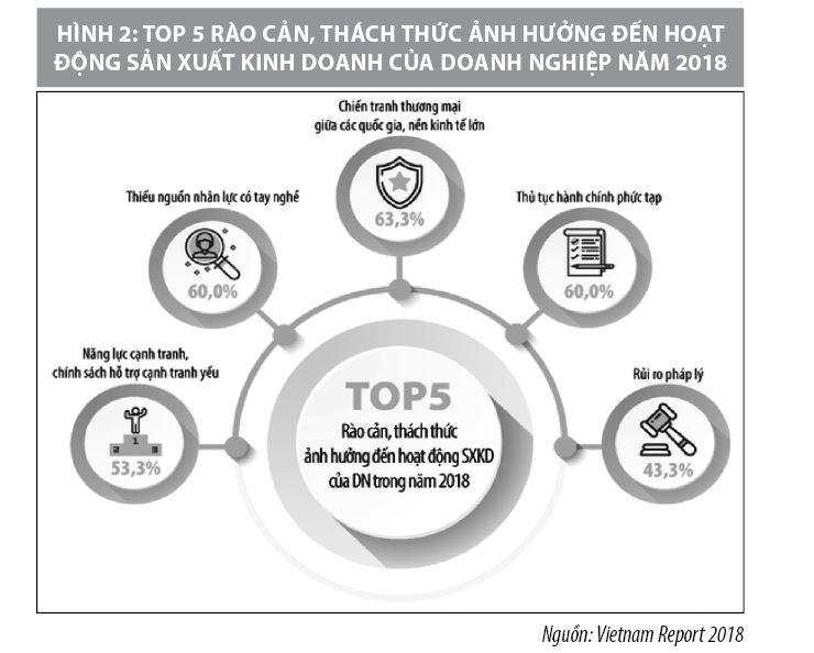 Nâng cao chất lượng nguồn nhân lực ở Việt Nam thời kỳ hội nhập - Ảnh 2