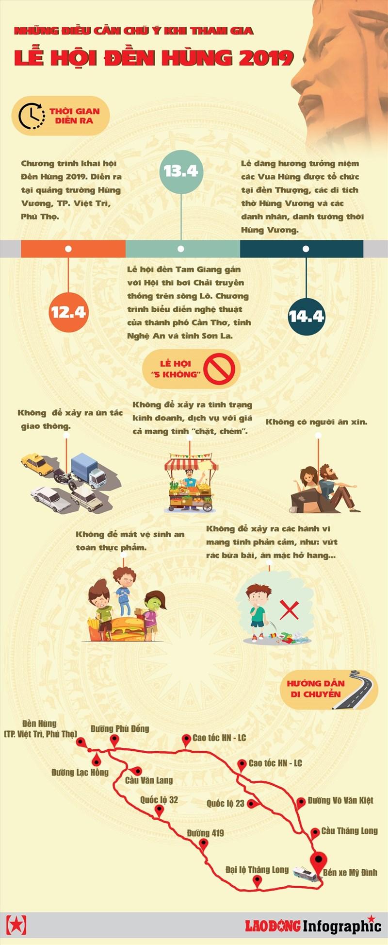 [Infographic] Những điều không nên bỏ qua khi đến lễ hội đền Hùng 2019 - Ảnh 1
