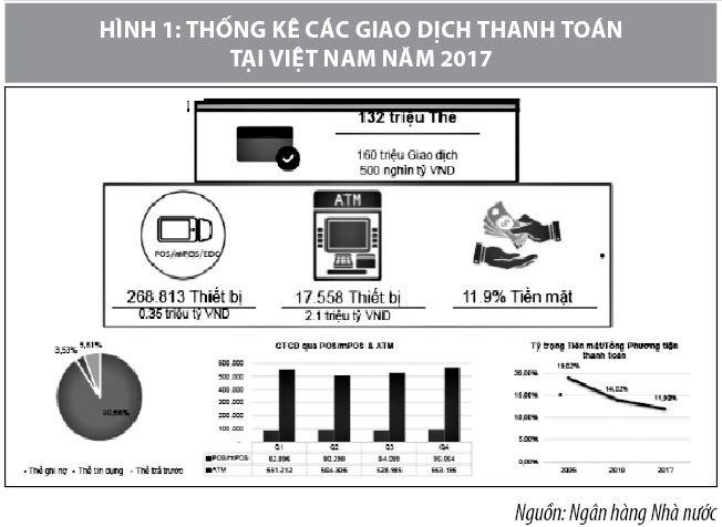 Giải pháp quản lý thuế đối với thanh toán điện tử, thanh toán di động - Ảnh 1