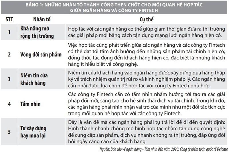 Hợp tác giữa ngân hàng và công ty Fintech  tại Việt Nam: Một số vấn đề đặt ra - Ảnh 2