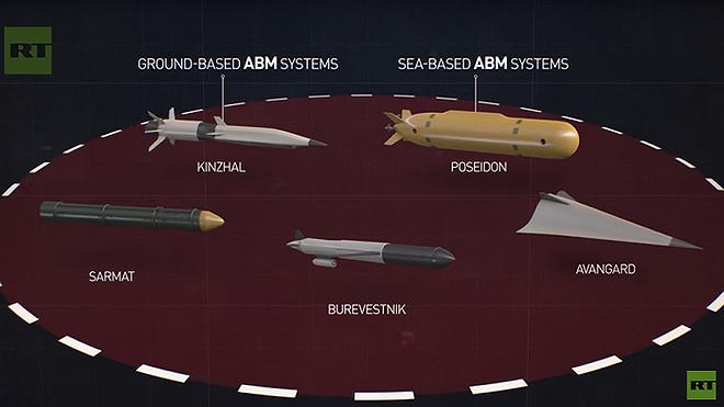 Sau đó đến tháng 3-2018, ngư lôi hạt nhân Status-6 đã chính thức được Tổng thống Nga Vladimir Putin giới thiệu trong thông điệp liên bang với tên định danh mới là tàu ngầm hạt nhân không người lái Poseidon.